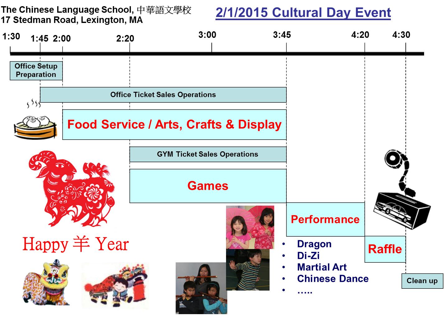 Newsletter – January 25, 2015
